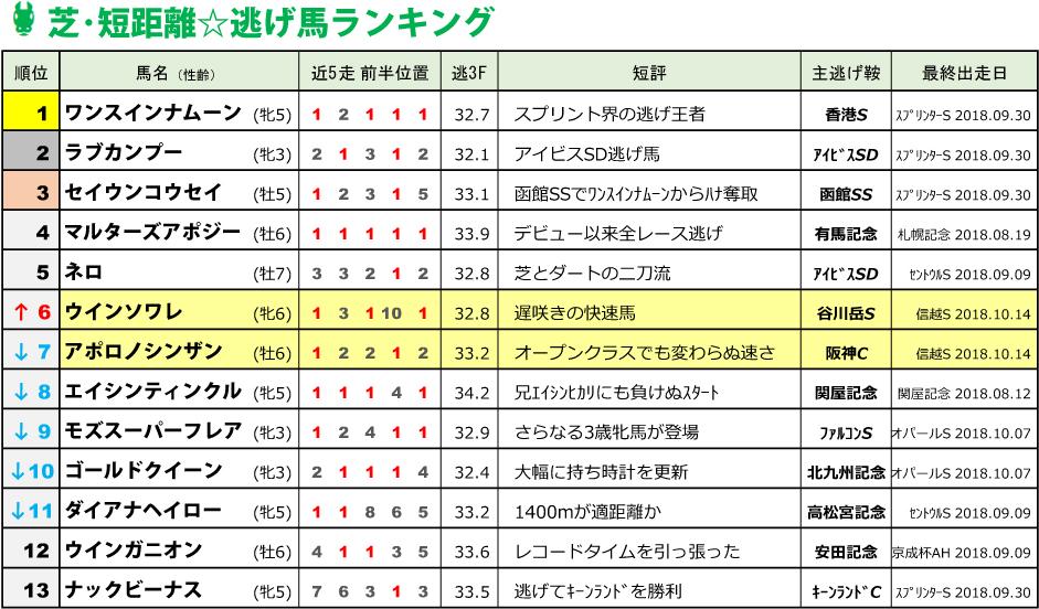 f:id:amano_shintaro:20181015012252j:plain