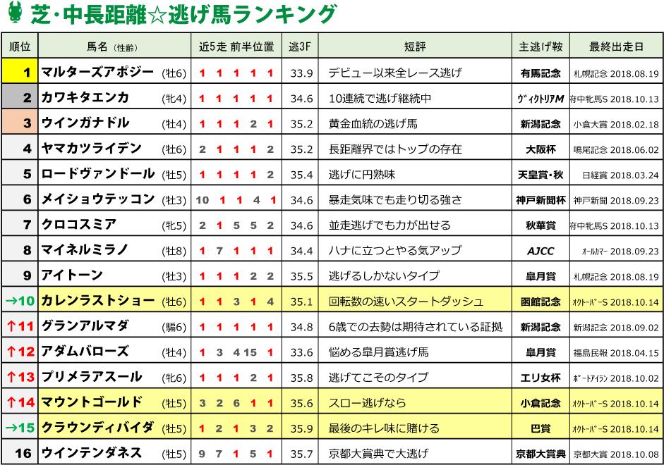 f:id:amano_shintaro:20181015014415j:plain
