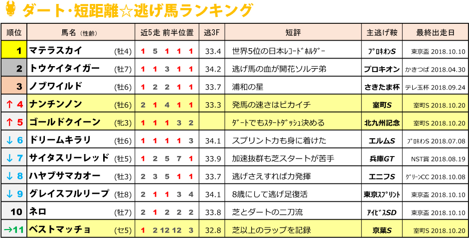 f:id:amano_shintaro:20181021013449j:plain