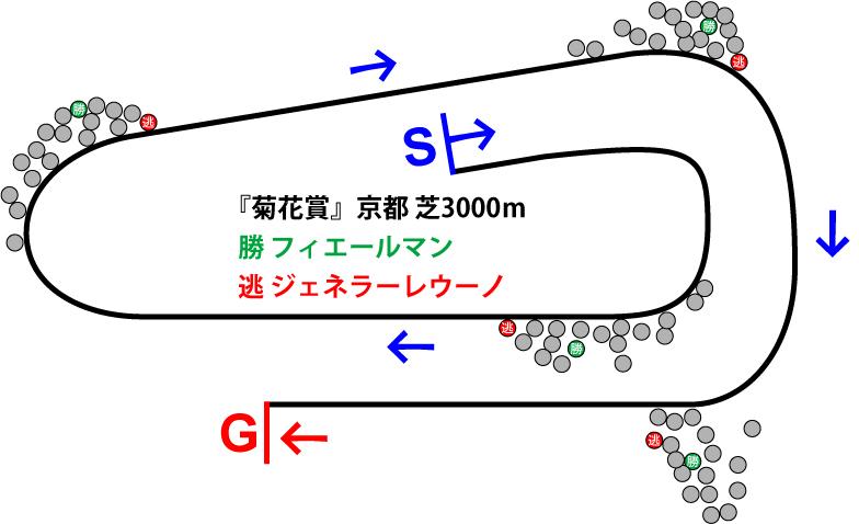 f:id:amano_shintaro:20181021163346j:plain