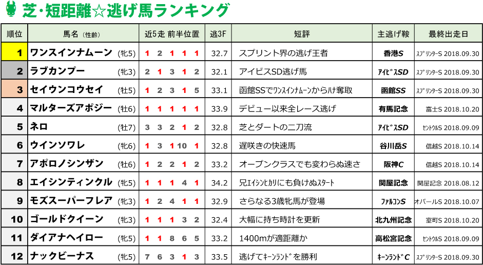 f:id:amano_shintaro:20181023010727j:plain