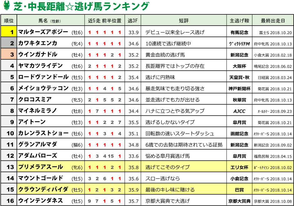 f:id:amano_shintaro:20181026131634j:plain