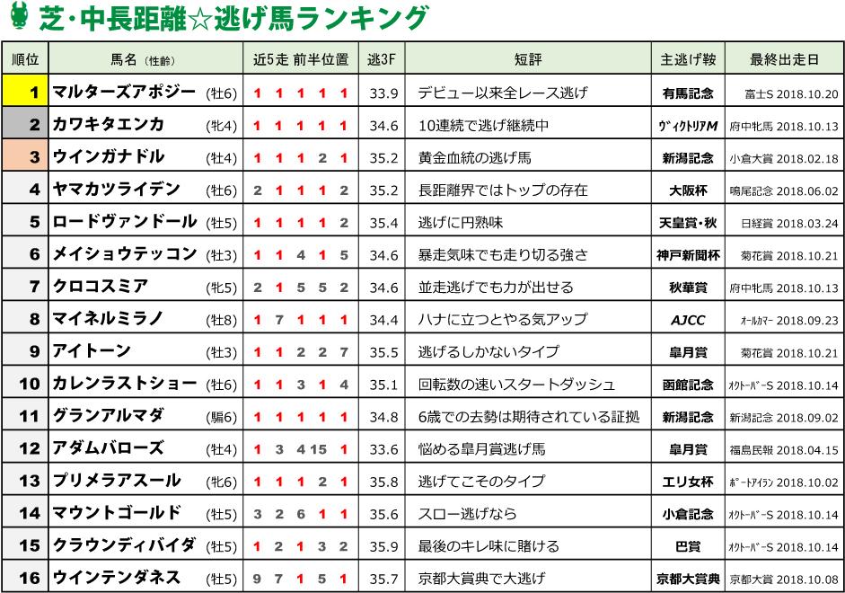 f:id:amano_shintaro:20181026131739j:plain