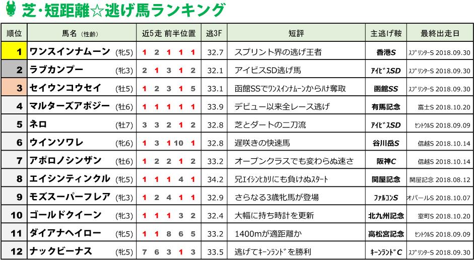 f:id:amano_shintaro:20181027171143j:plain