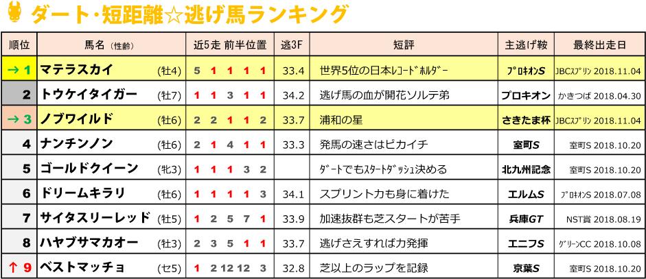 f:id:amano_shintaro:20181105204136j:plain