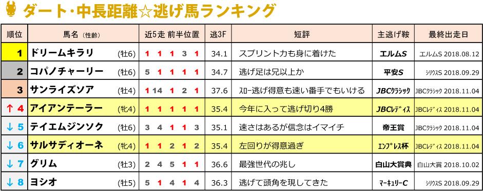 f:id:amano_shintaro:20181105233924j:plain