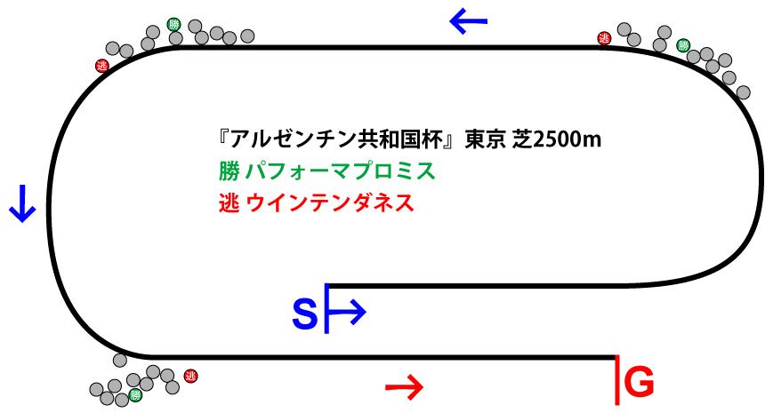 f:id:amano_shintaro:20181106012134j:plain