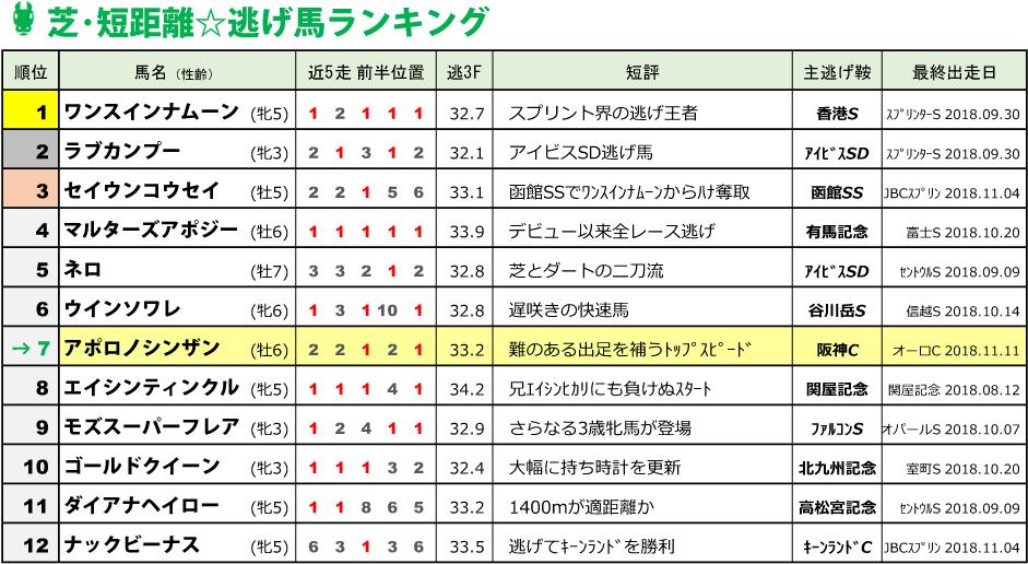 f:id:amano_shintaro:20181113133433j:plain