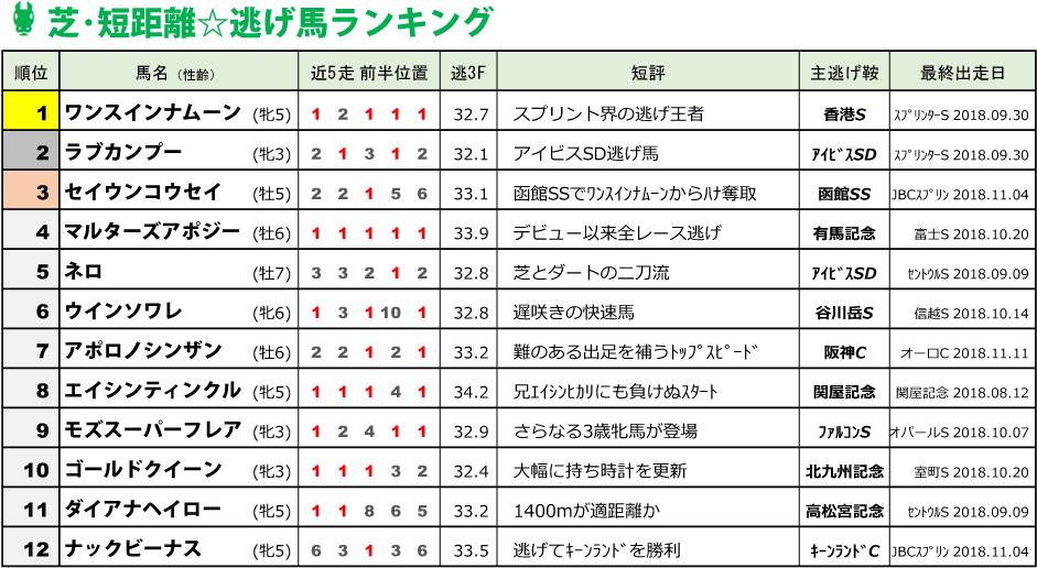 f:id:amano_shintaro:20181116220207j:plain