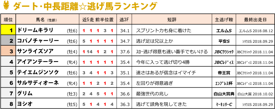f:id:amano_shintaro:20181117112822j:plain