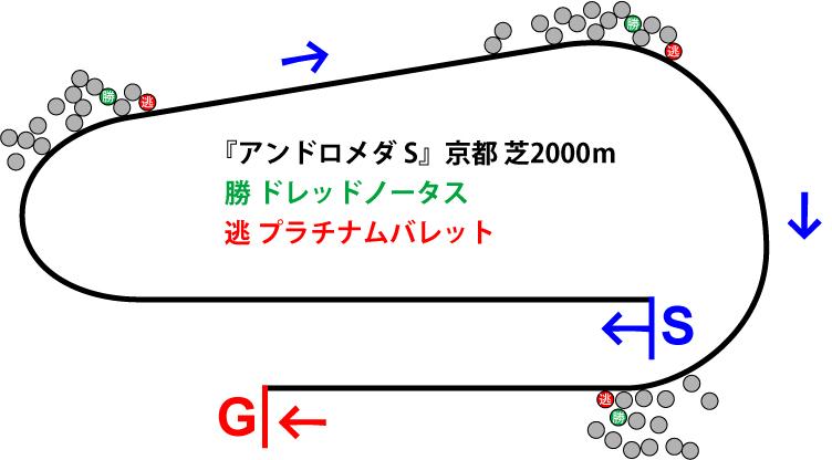 f:id:amano_shintaro:20181118134220j:plain