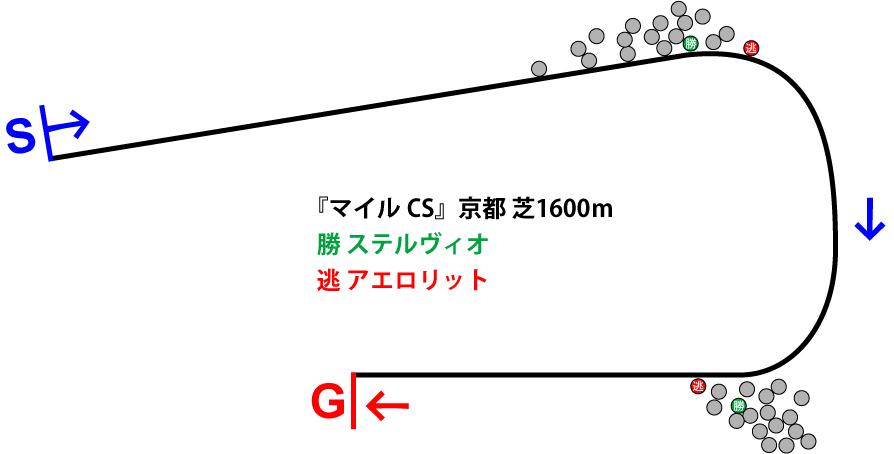 f:id:amano_shintaro:20181118173803j:plain