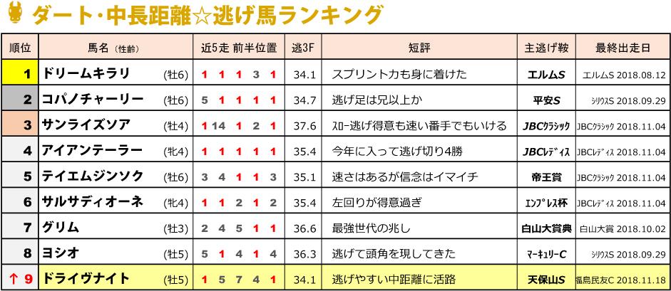 f:id:amano_shintaro:20181119015832j:plain
