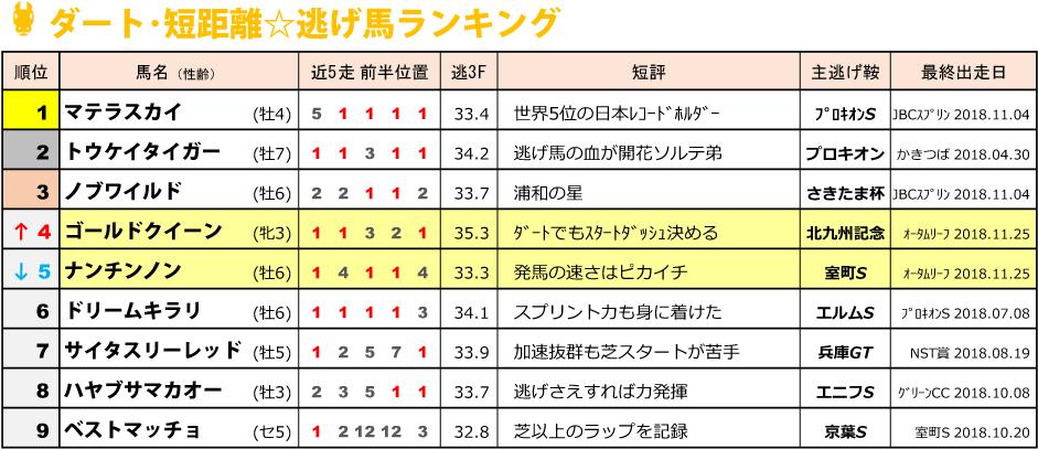 f:id:amano_shintaro:20181125163451j:plain