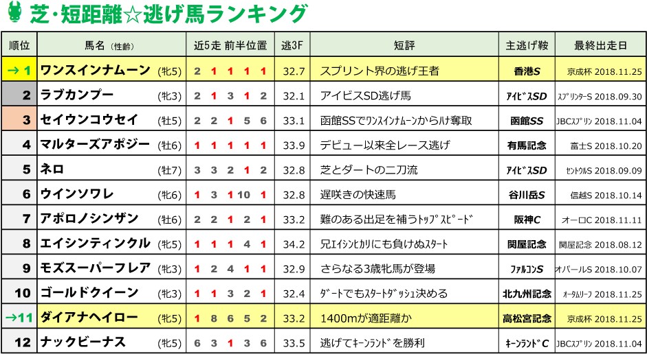 f:id:amano_shintaro:20181125164710j:plain