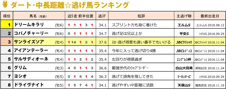 f:id:amano_shintaro:20181130005229j:plain