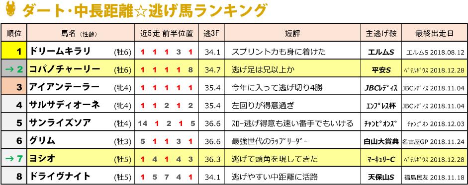 f:id:amano_shintaro:20181228215406j:plain