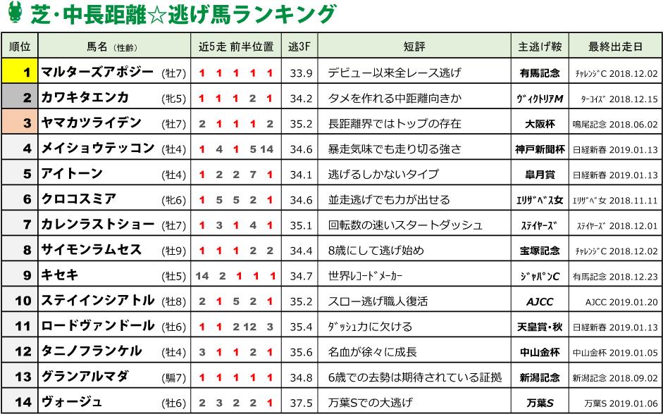 f:id:amano_shintaro:20190126223853j:plain