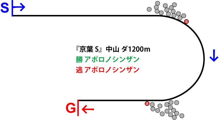 f:id:amano_shintaro:20190414220314j:plain