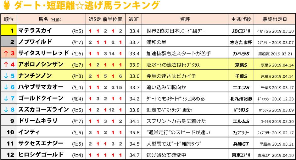 f:id:amano_shintaro:20190414222723j:plain