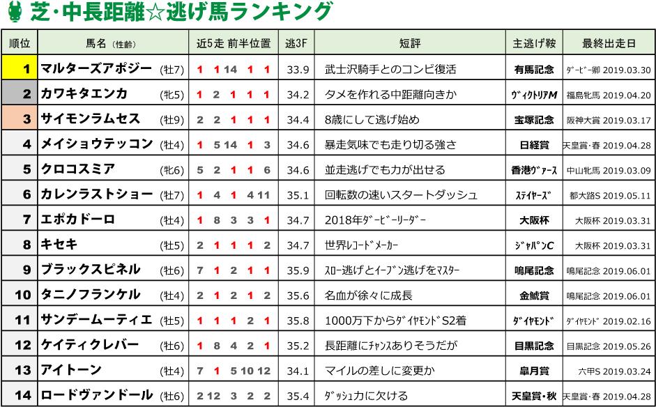 f:id:amano_shintaro:20190609175901j:plain