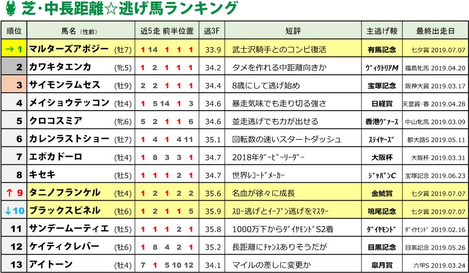 f:id:amano_shintaro:20190708015844j:plain