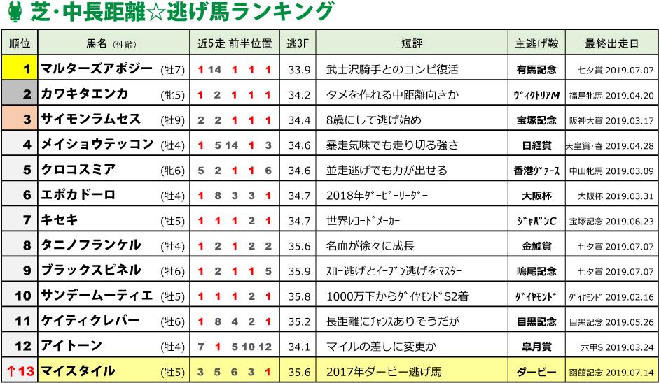f:id:amano_shintaro:20190714220618j:plain