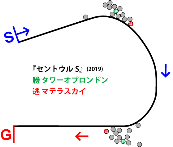 f:id:amano_shintaro:20190908180811j:plain