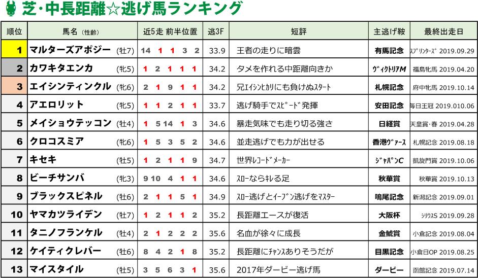 f:id:amano_shintaro:20191021100431j:plain