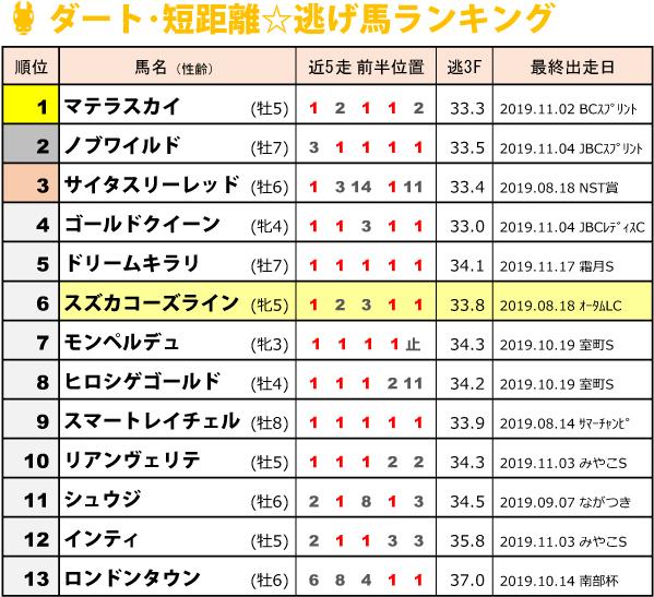 f:id:amano_shintaro:20191128001217j:plain