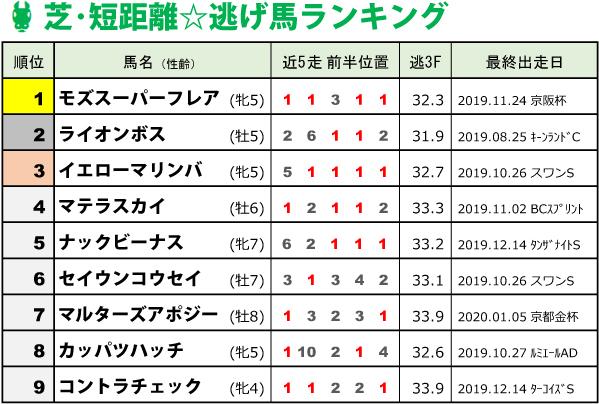 f:id:amano_shintaro:20200107171617j:plain