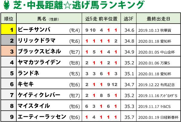 f:id:amano_shintaro:20200126164824j:plain