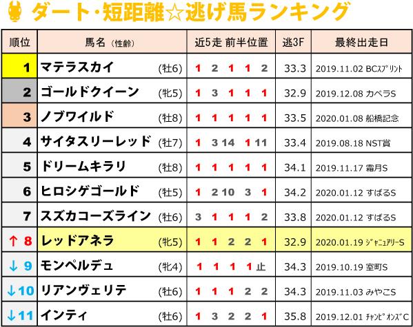 f:id:amano_shintaro:20200126164836j:plain