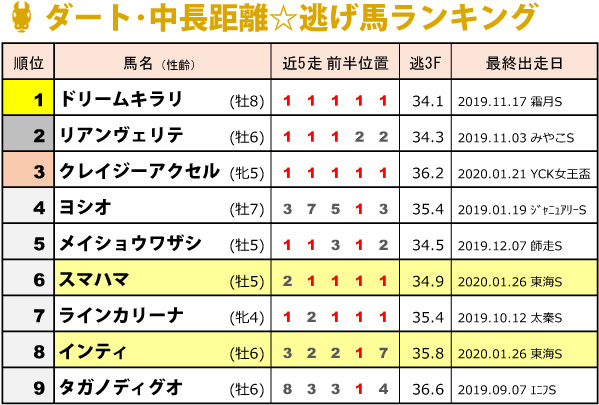 f:id:amano_shintaro:20200126164849j:plain