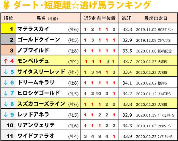 f:id:amano_shintaro:20200225145957j:plain
