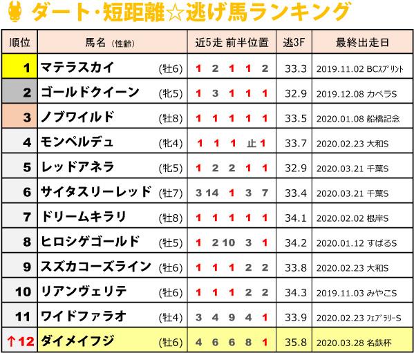 f:id:amano_shintaro:20200328205556j:plain