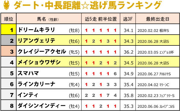 f:id:amano_shintaro:20200628174623j:plain