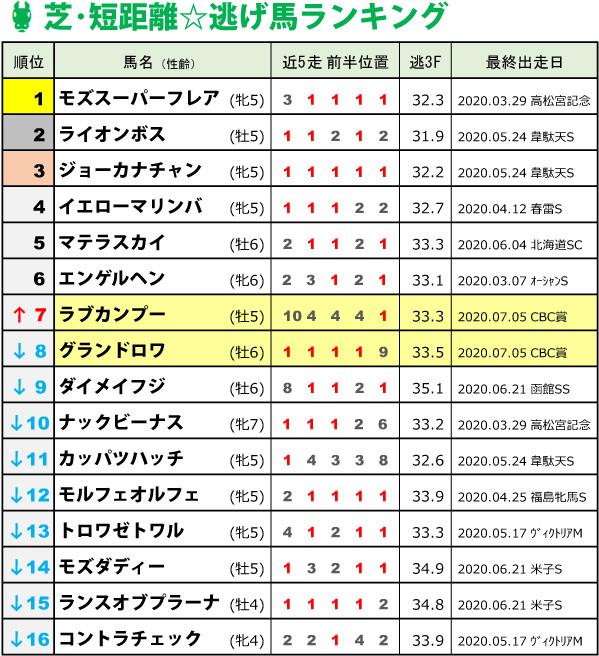 f:id:amano_shintaro:20200706151532j:plain