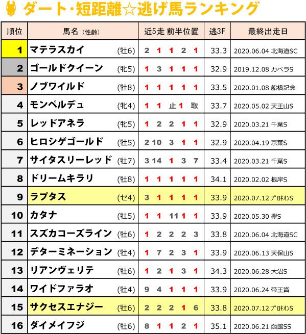f:id:amano_shintaro:20200712193030j:plain