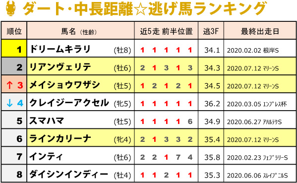 f:id:amano_shintaro:20200712211106j:plain