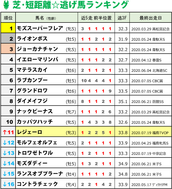 f:id:amano_shintaro:20200719172147j:plain