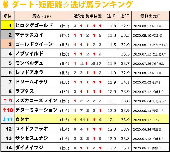 f:id:amano_shintaro:20200912224431j:plain