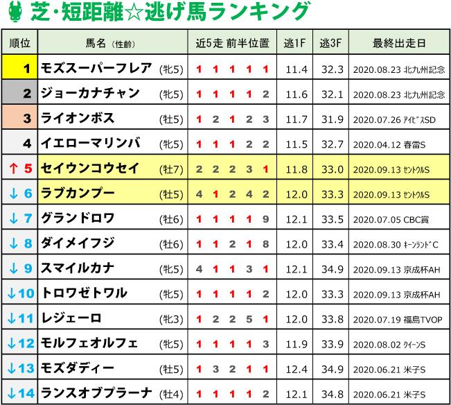 f:id:amano_shintaro:20200913202643j:plain