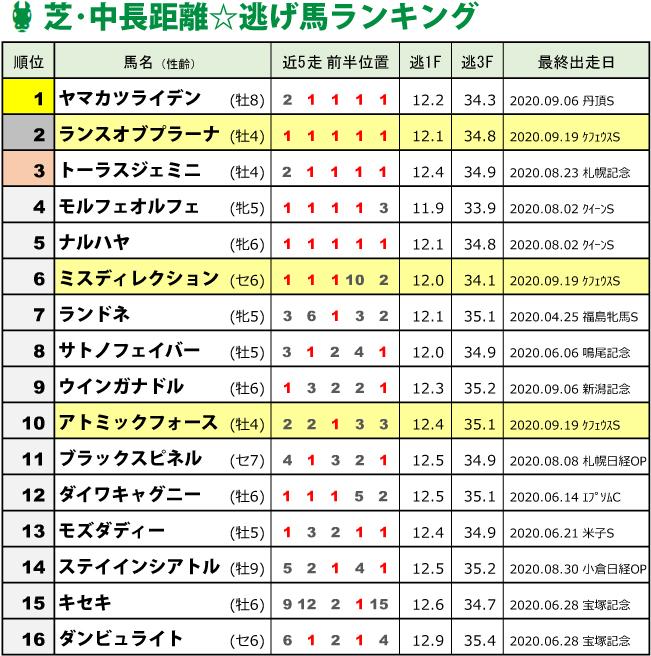 f:id:amano_shintaro:20200919173752j:plain