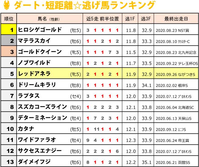 f:id:amano_shintaro:20200927102451j:plain