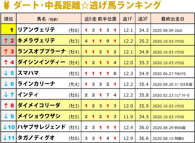 f:id:amano_shintaro:20201003164145j:plain