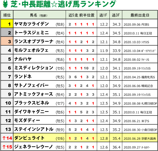 f:id:amano_shintaro:20201011193512j:plain