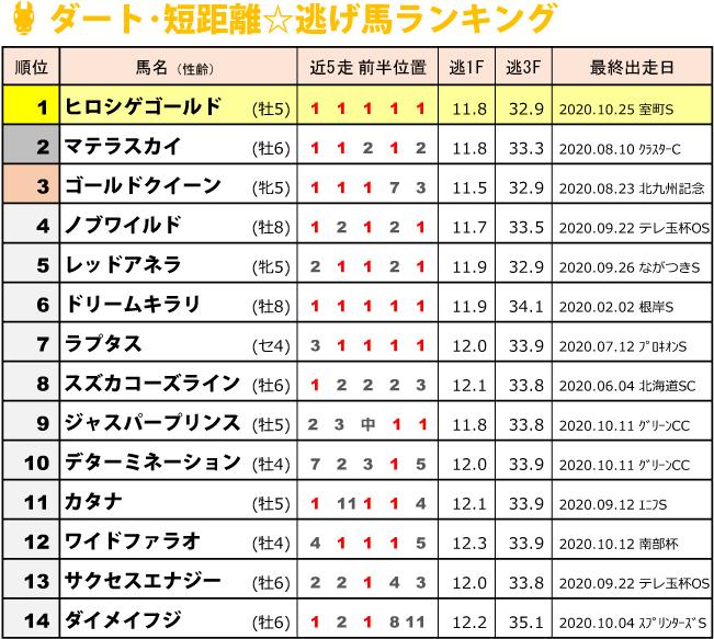 f:id:amano_shintaro:20201026194911j:plain