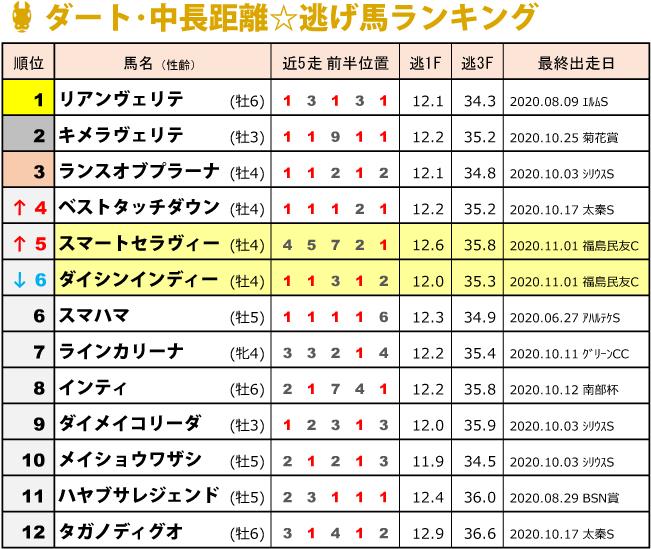 f:id:amano_shintaro:20201101191712j:plain