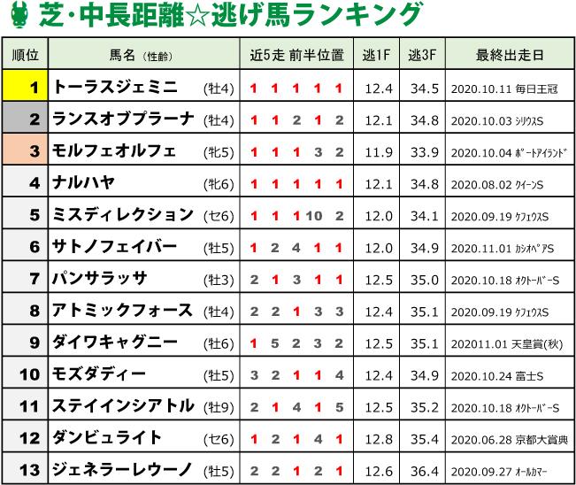 f:id:amano_shintaro:20201108172402j:plain